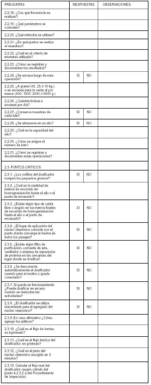 Ecofield - Salud pública - Disposición (ANMAT) 2280/05.
